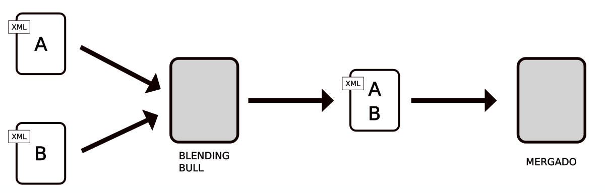 blendingbull-schema