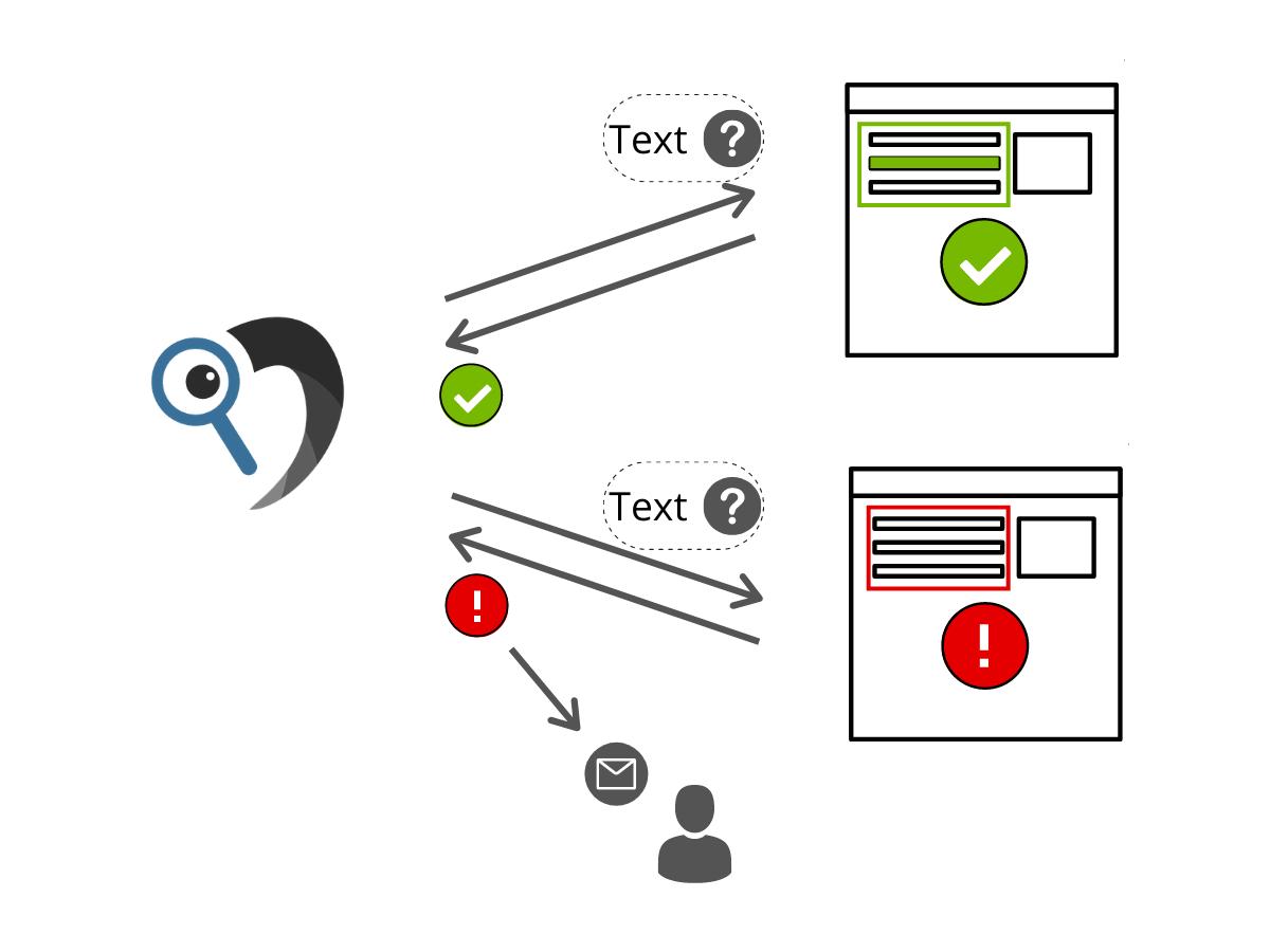 monitoring-horn-text-check